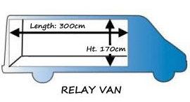 ccs - relay van